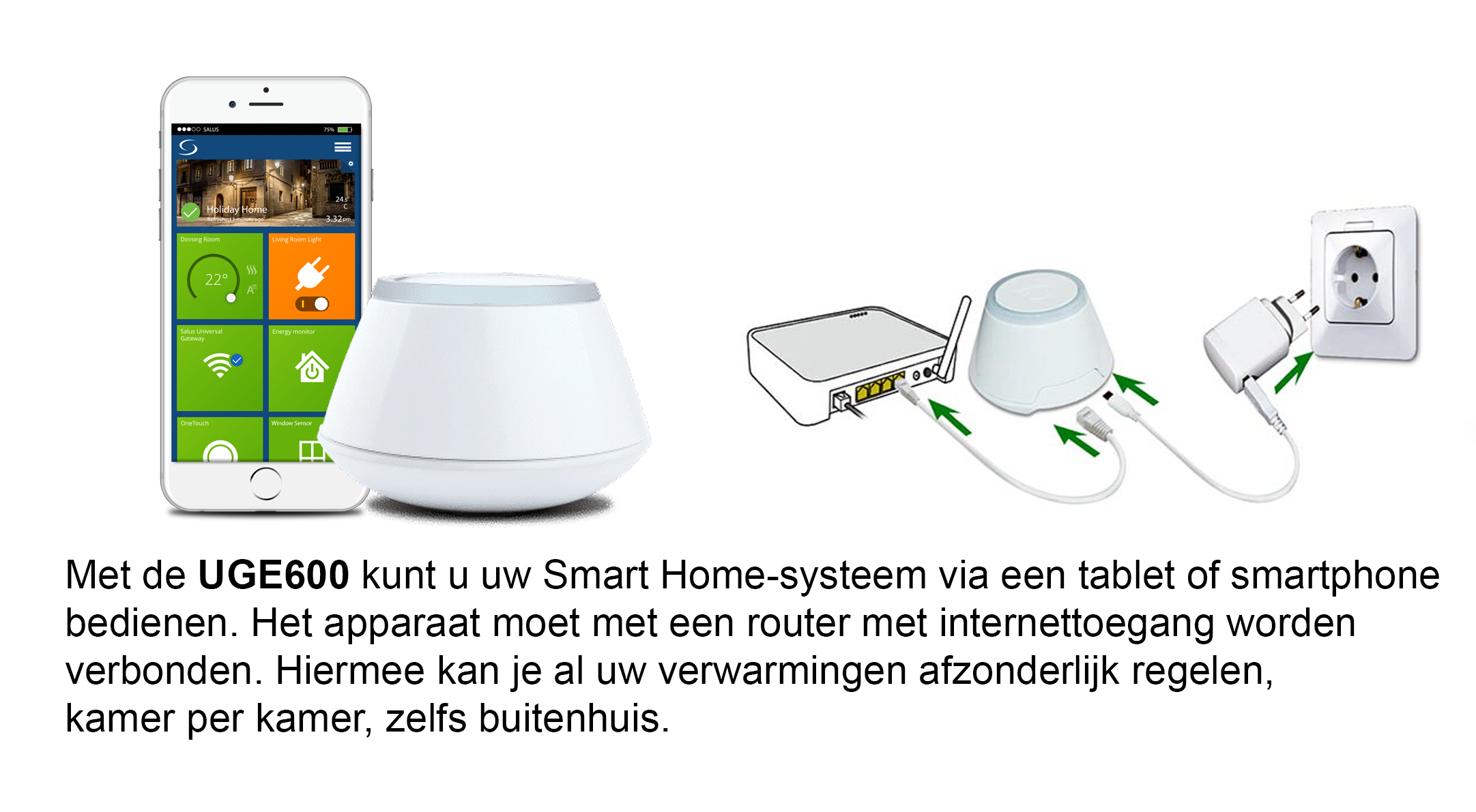 Smart home system 01