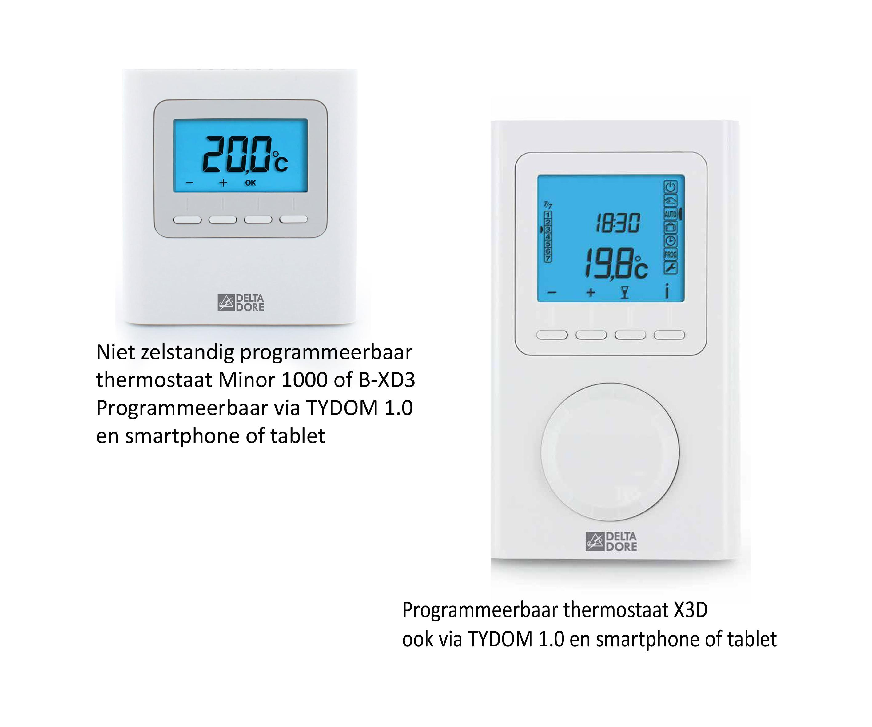 Thermostaten Minor en X3D